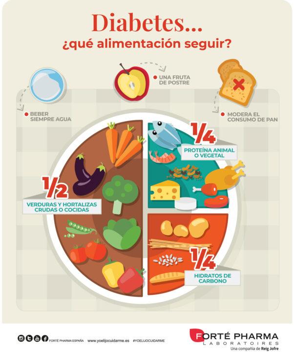 alimentos diabeticos